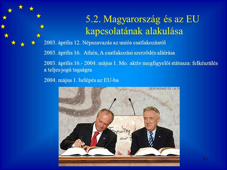 5.2. Magyarország és az EU kapcsolatának alakulása