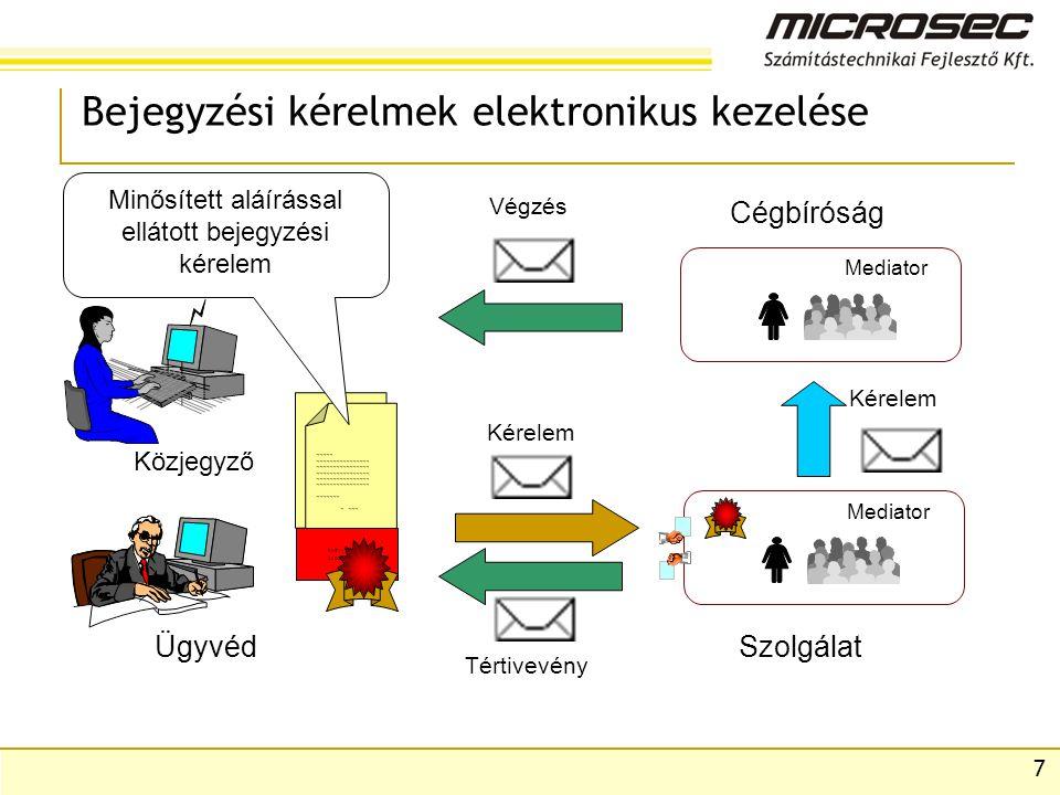 Bejegyzési kérelmek elektronikus kezelése