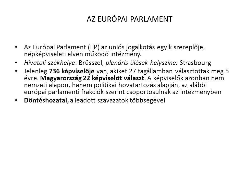 AZ EURÓPAI PARLAMENT Az Európai Parlament (EP) az uniós jogalkotás egyik szereplője, népképviseleti elven működő intézmény.