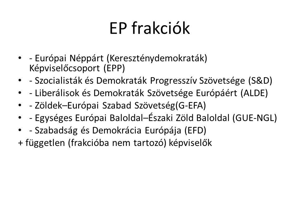 EP frakciók - Európai Néppárt (Kereszténydemokraták) Képviselőcsoport (EPP) - Szocialisták és Demokraták Progresszív Szövetsége (S&D)