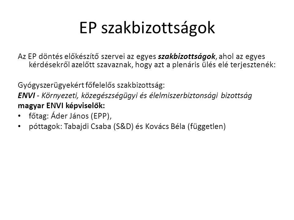 EP szakbizottságok
