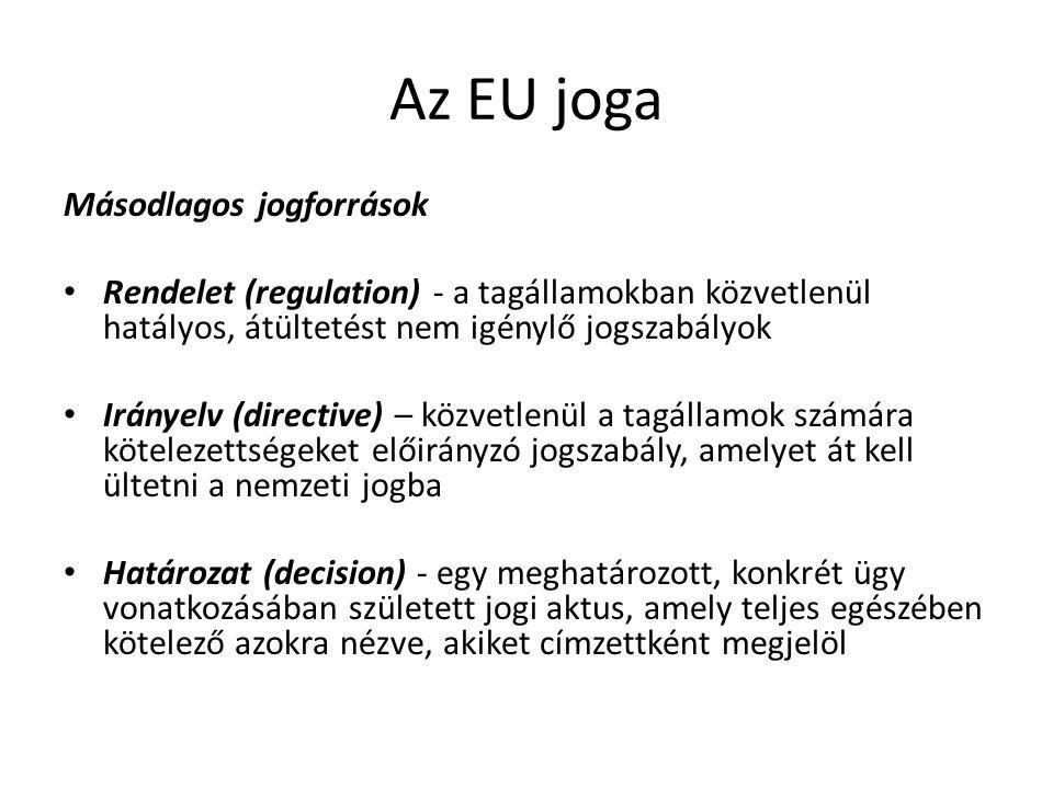 Az EU joga Másodlagos jogforrások