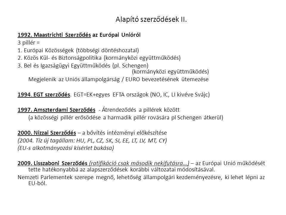 Alapító szerződések II.