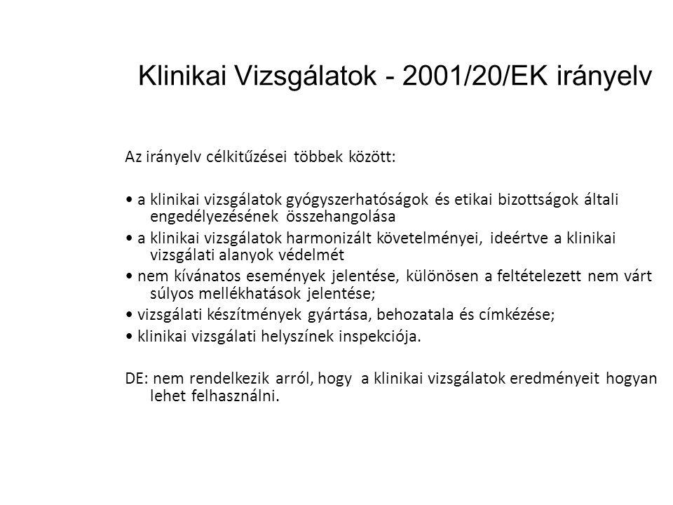 Klinikai Vizsgálatok - 2001/20/EK irányelv