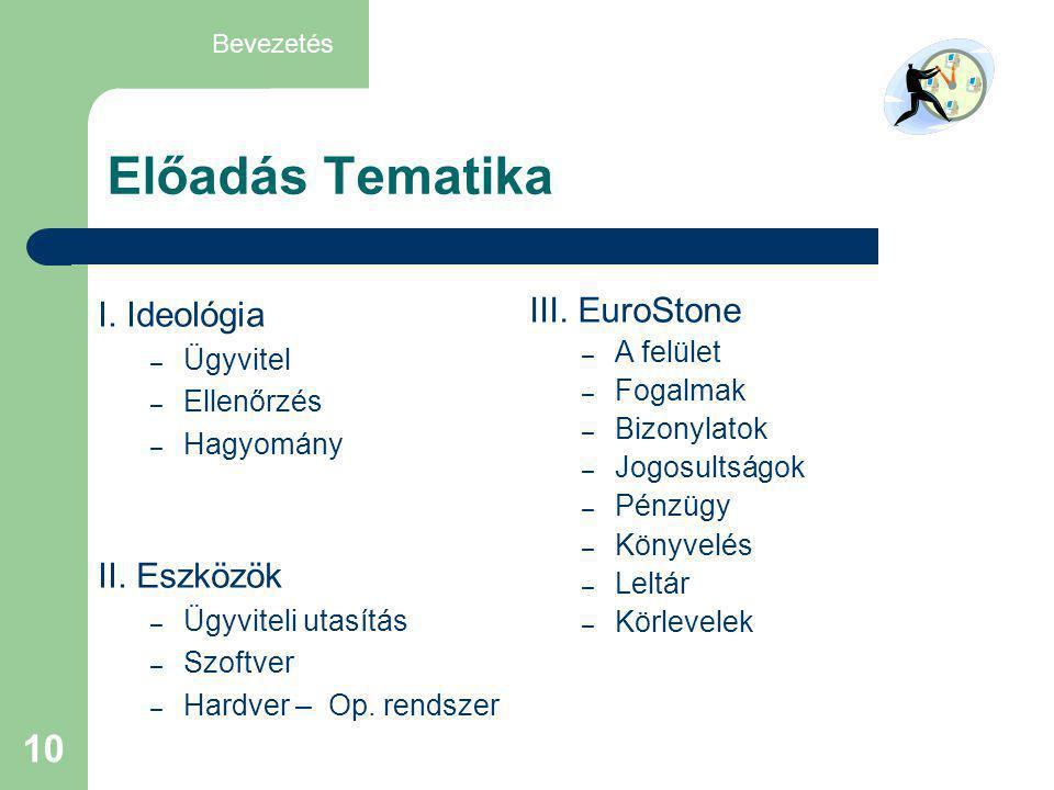 Előadás Tematika I. Ideológia II. Eszközök III. EuroStone Ügyvitel