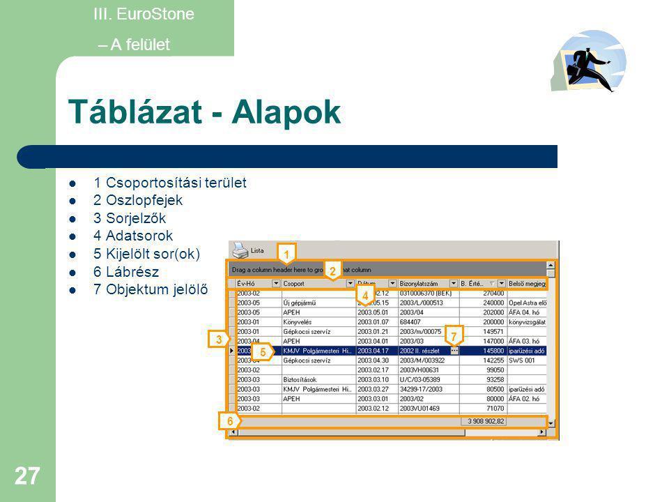 Táblázat - Alapok III. EuroStone – A felület 1 Csoportosítási terület