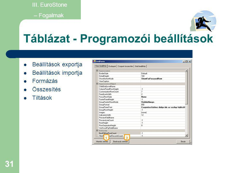 Táblázat - Programozói beállítások