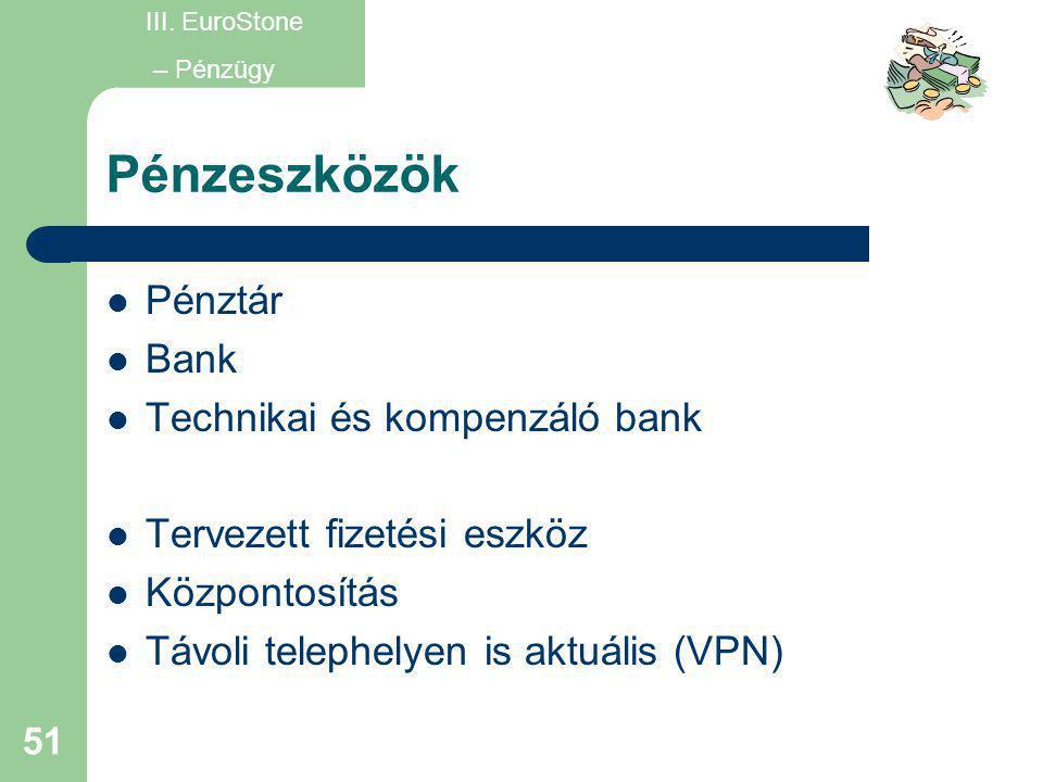 Pénzeszközök Pénztár Bank Technikai és kompenzáló bank