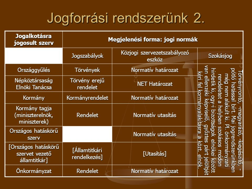 Jogforrási rendszerünk 2.