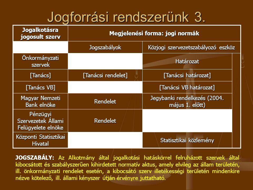 Jogforrási rendszerünk 3.