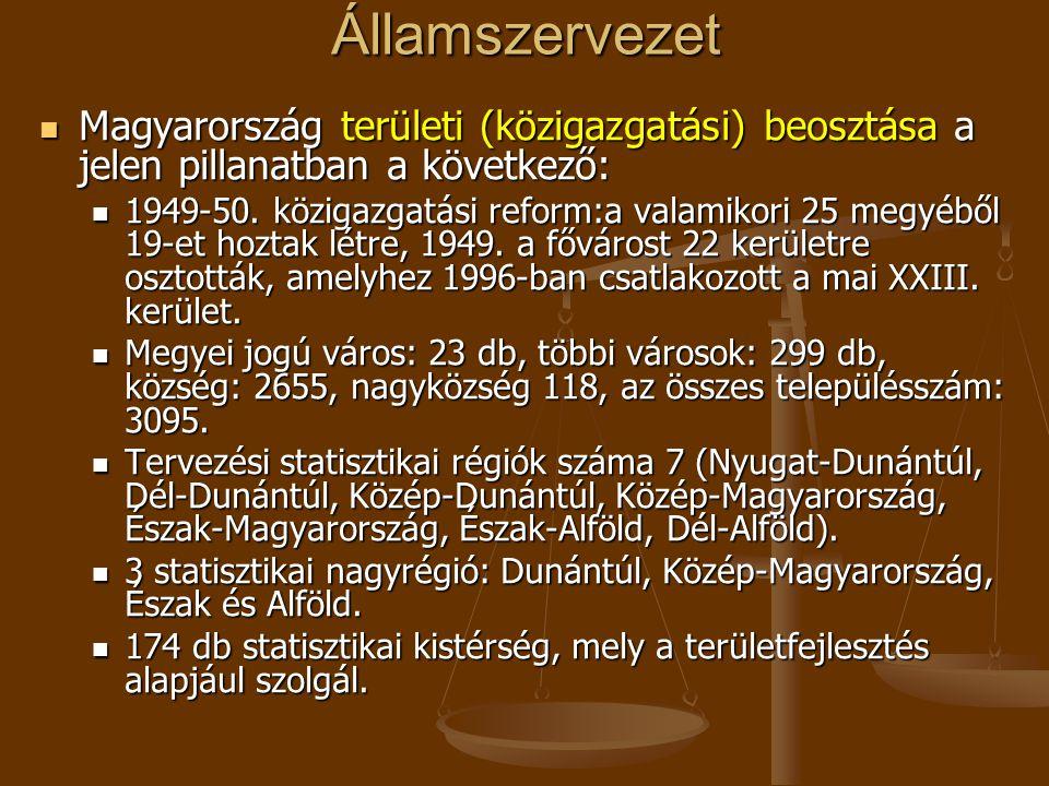 Államszervezet Magyarország területi (közigazgatási) beosztása a jelen pillanatban a következő: