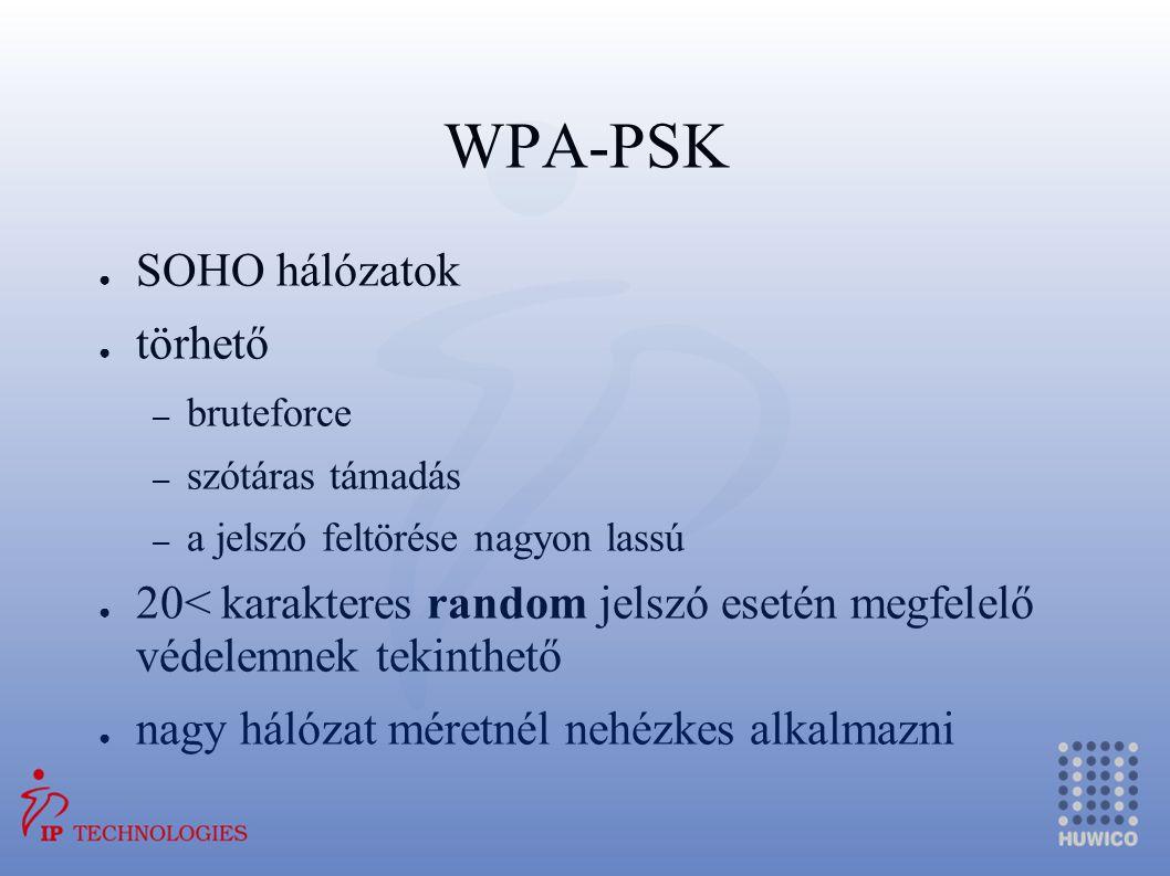 WPA-PSK SOHO hálózatok törhető
