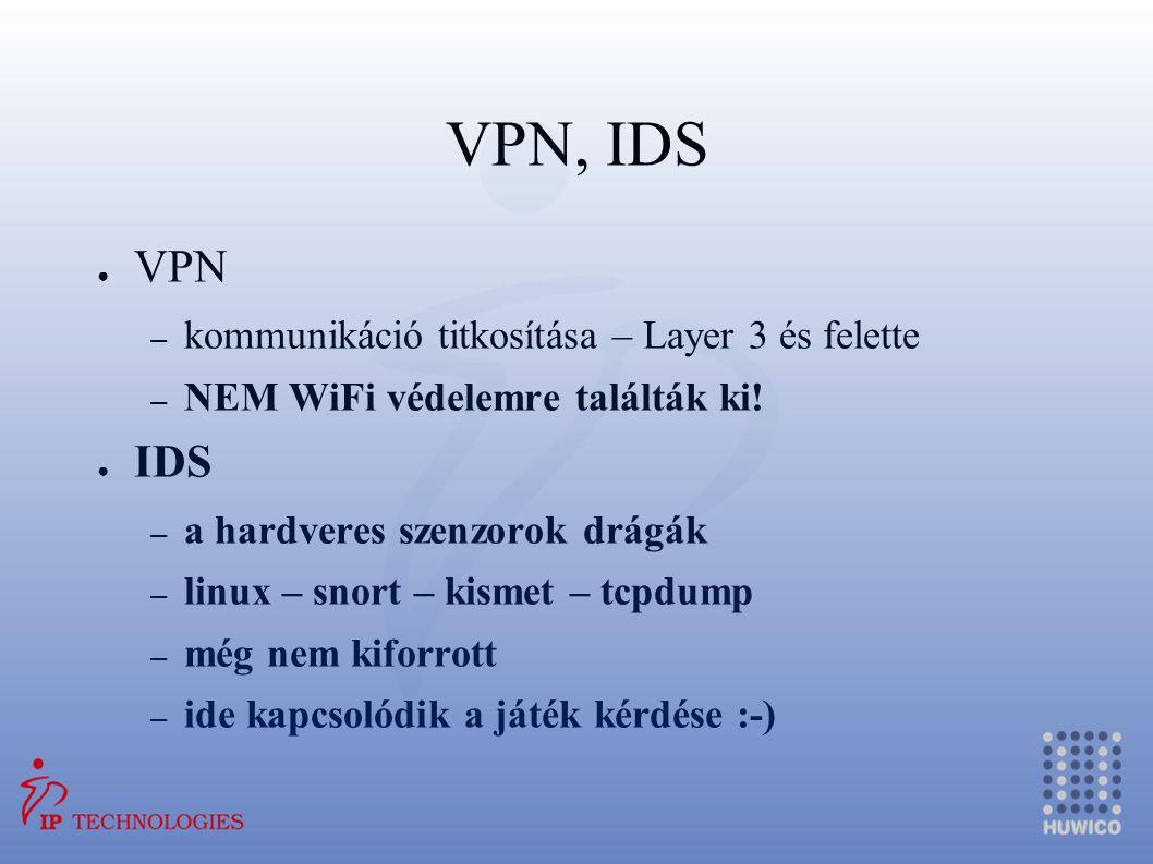 VPN, IDS VPN IDS kommunikáció titkosítása – Layer 3 és felette