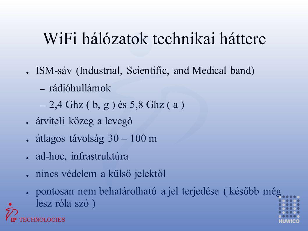 WiFi hálózatok technikai háttere
