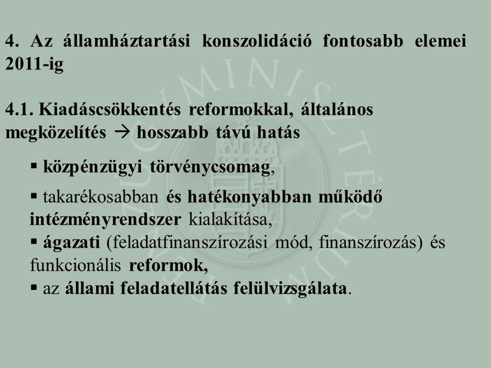 4. Az államháztartási konszolidáció fontosabb elemei 2011-ig