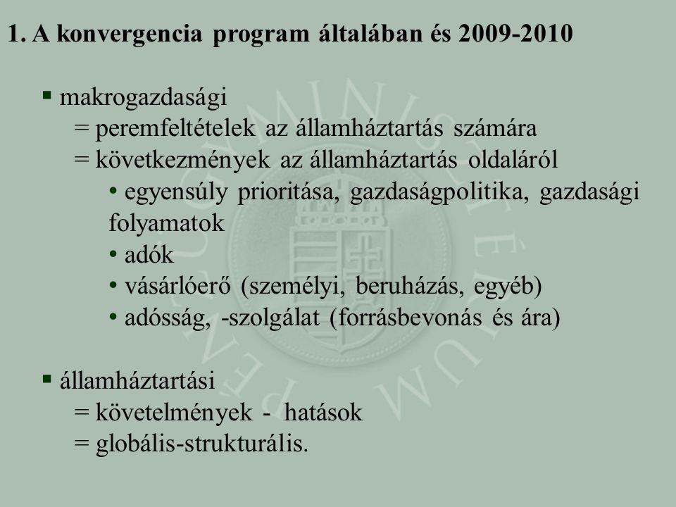 1. A konvergencia program általában és 2009-2010