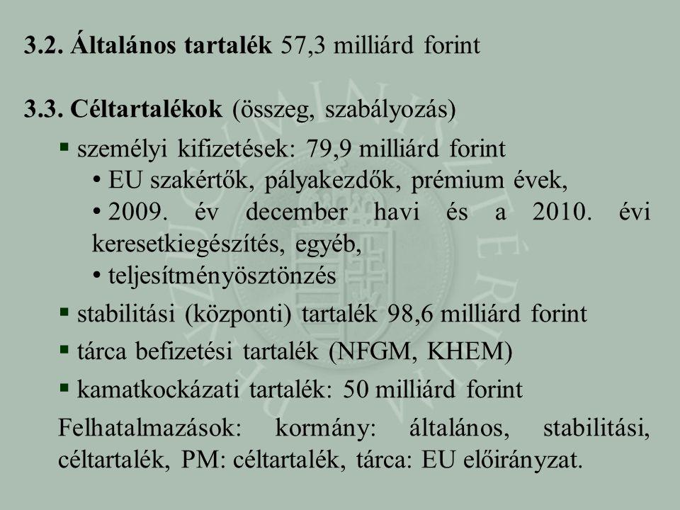 3.2. Általános tartalék 57,3 milliárd forint