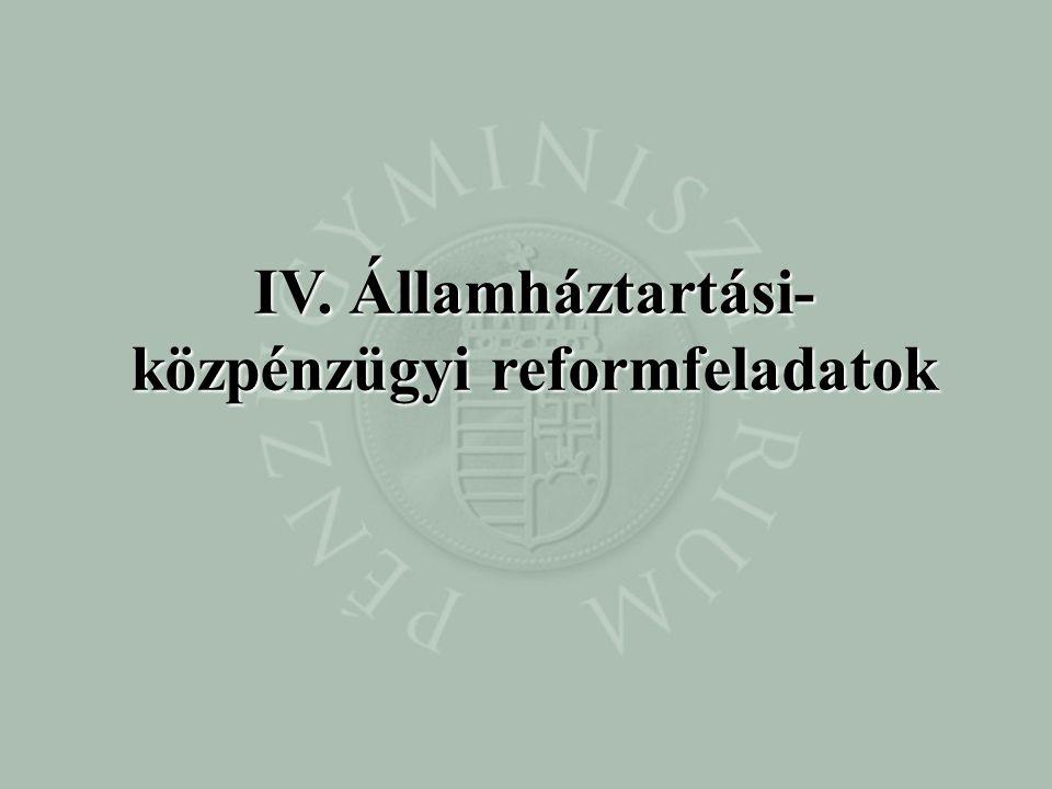 IV. Államháztartási-közpénzügyi reformfeladatok