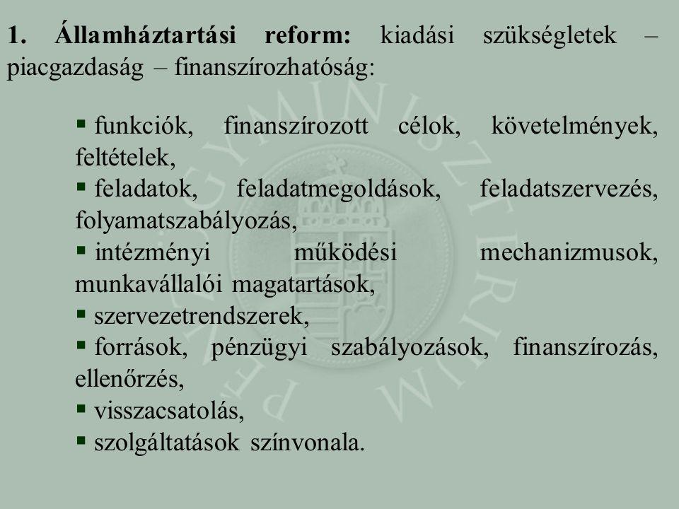 1. Államháztartási reform: kiadási szükségletek – piacgazdaság – finanszírozhatóság: