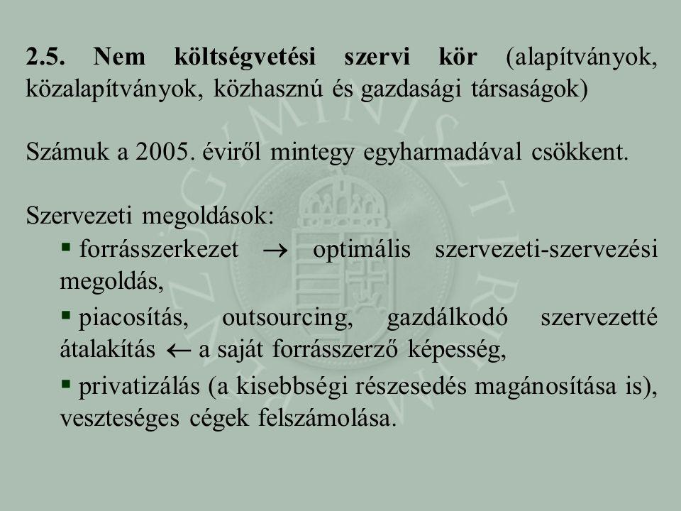 2.5. Nem költségvetési szervi kör (alapítványok, közalapítványok, közhasznú és gazdasági társaságok)