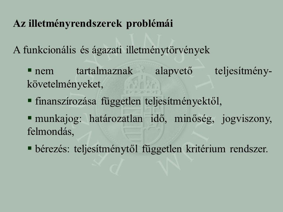 Az illetményrendszerek problémái