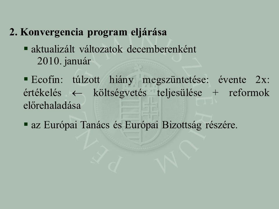 2. Konvergencia program eljárása
