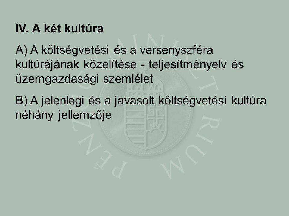 IV. A két kultúra A) A költségvetési és a versenyszféra kultúrájának közelítése - teljesítményelv és üzemgazdasági szemlélet.