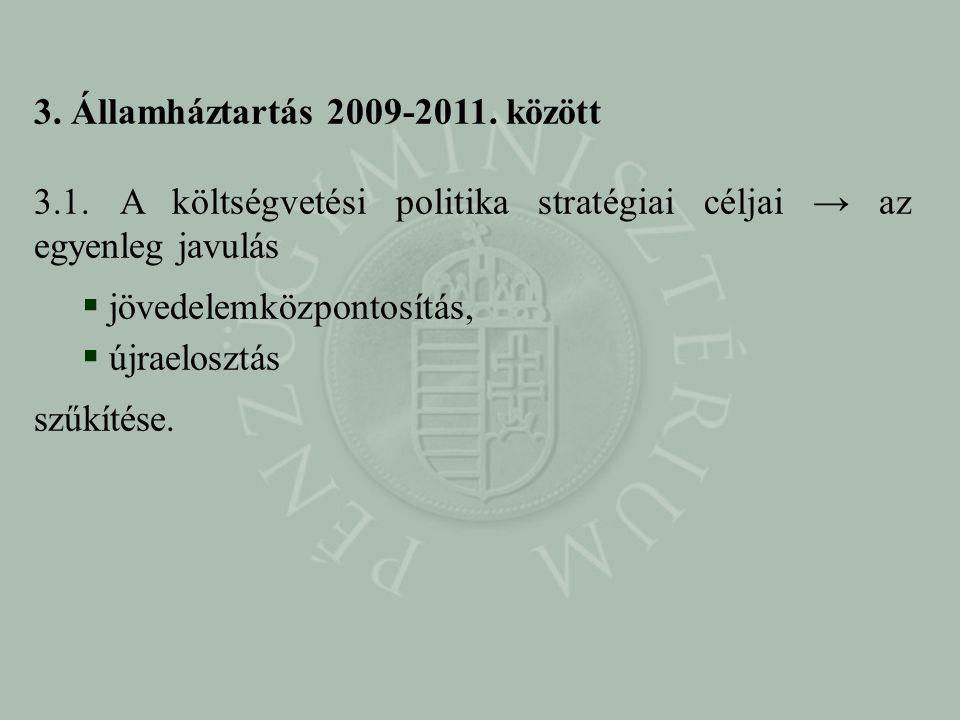 3. Államháztartás 2009-2011. között