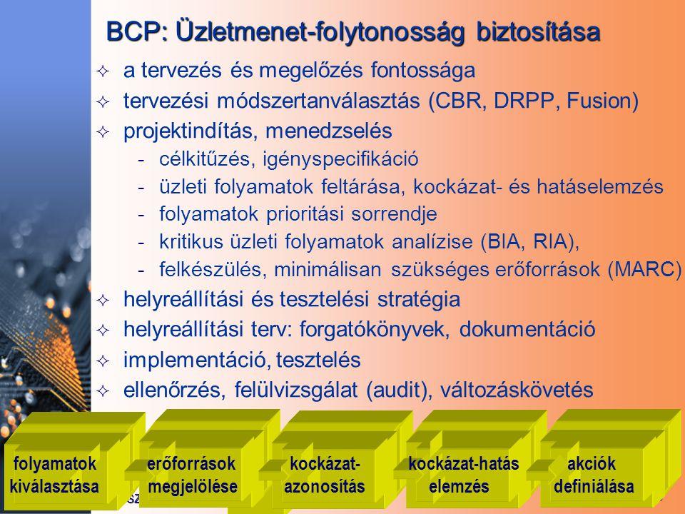 BCP: Üzletmenet-folytonosság biztosítása
