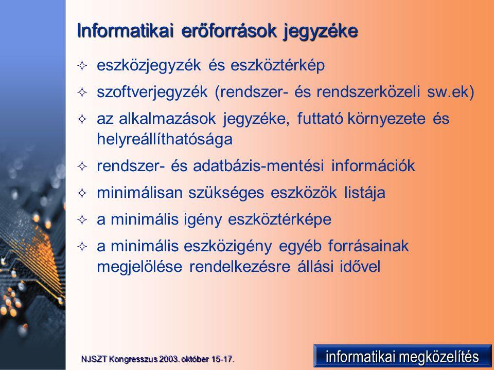 Informatikai erőforrások jegyzéke