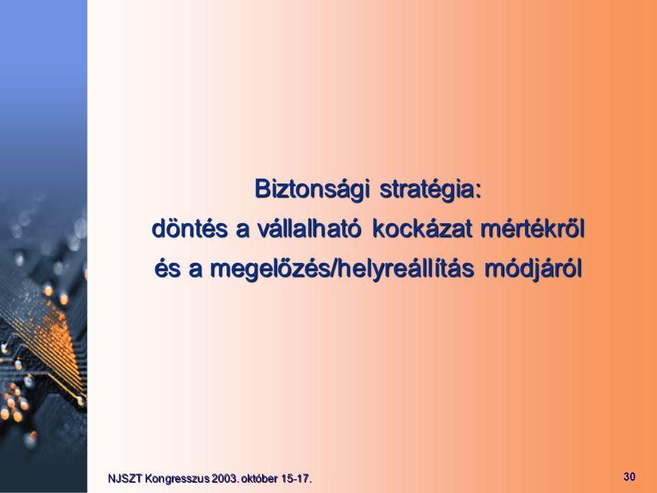 Biztonsági stratégia: döntés a vállalható kockázat mértékről és a megelőzés/helyreállítás módjáról