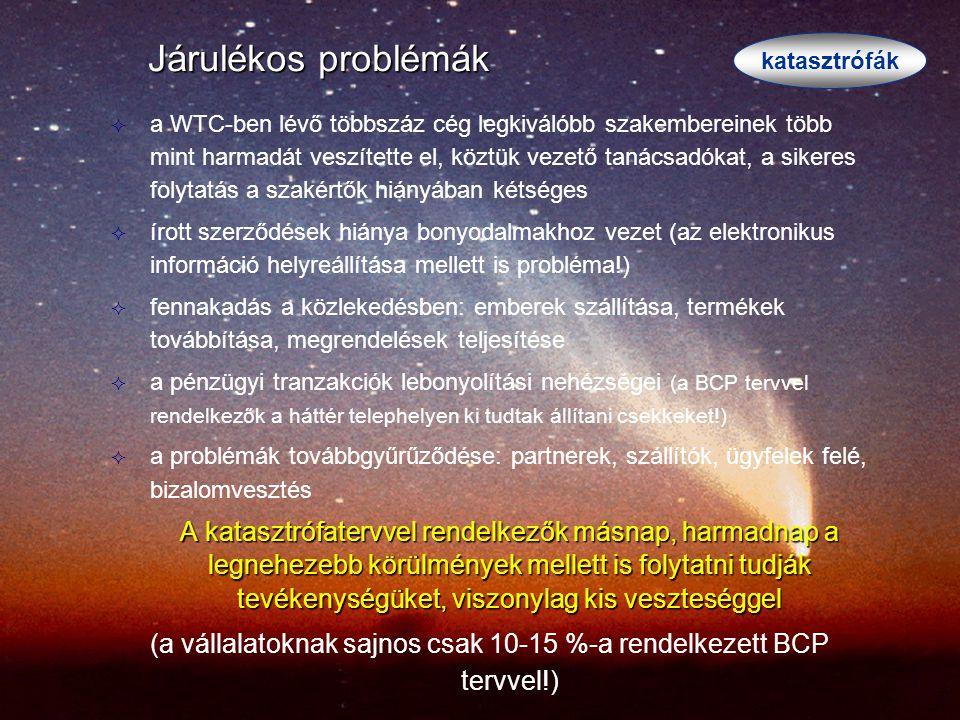 (a vállalatoknak sajnos csak 10-15 %-a rendelkezett BCP tervvel!)