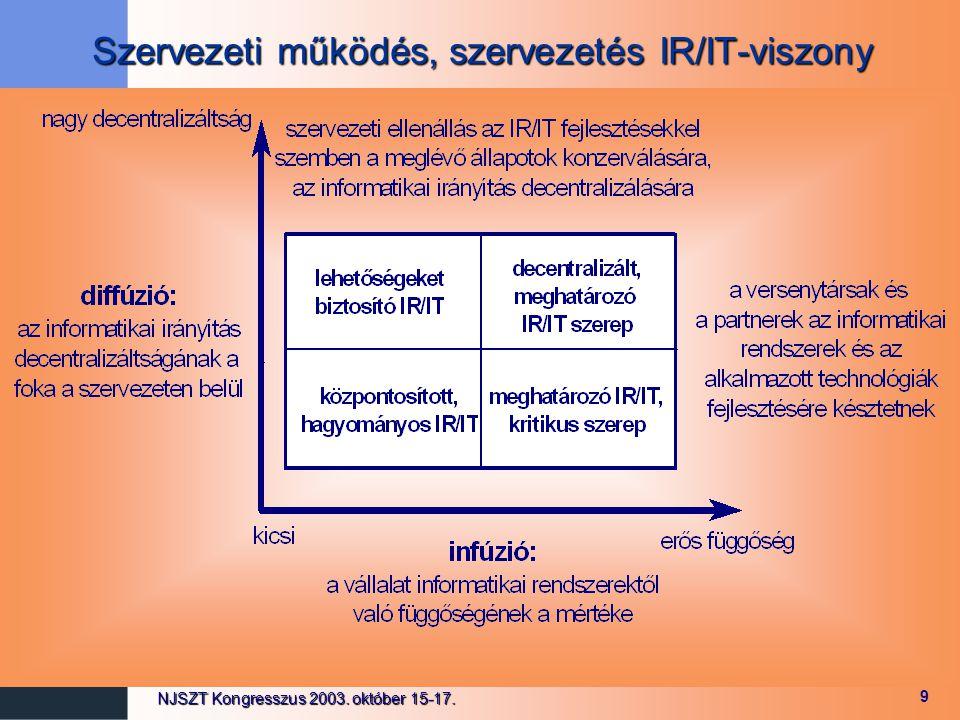 Szervezeti működés, szervezetés IR/IT-viszony