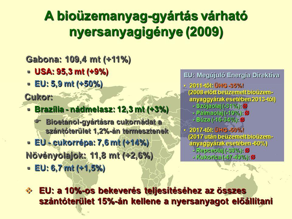 A bioüzemanyag-gyártás várható nyersanyagigénye (2009)