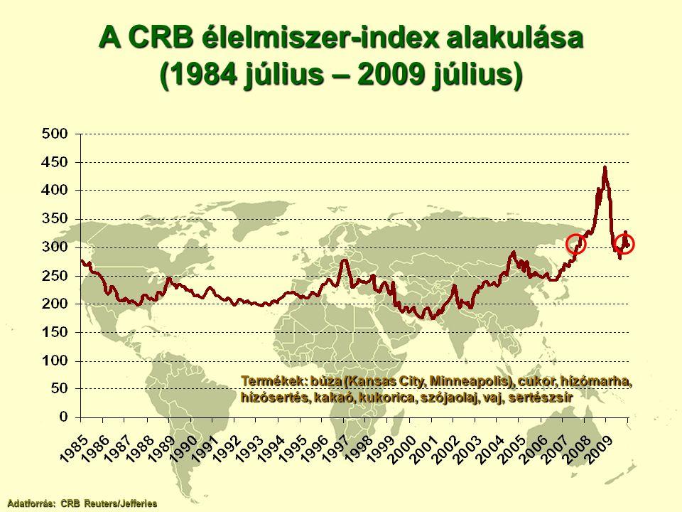 A CRB élelmiszer-index alakulása (1984 július – 2009 július)