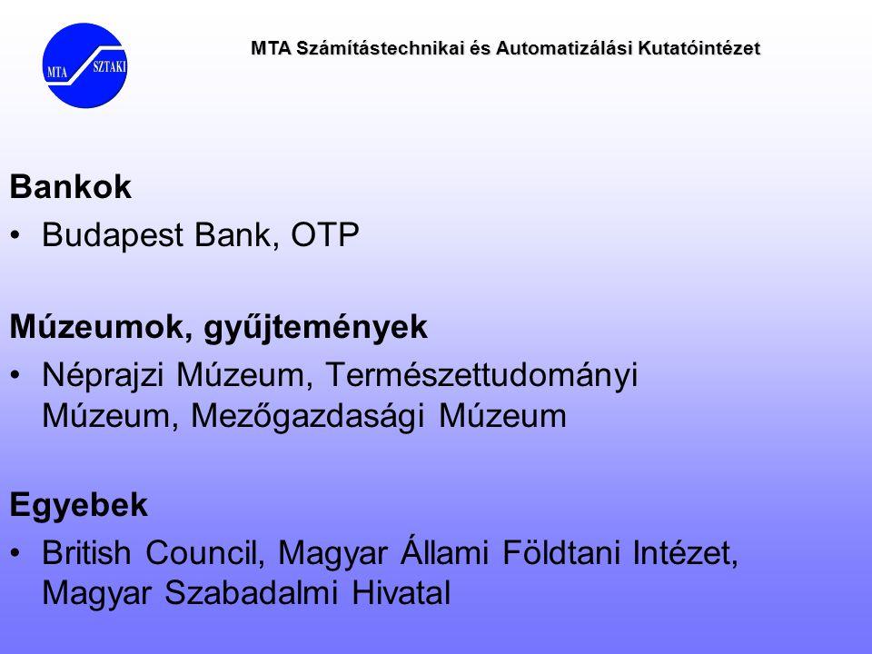 Bankok Budapest Bank, OTP. Múzeumok, gyűjtemények. Néprajzi Múzeum, Természettudományi Múzeum, Mezőgazdasági Múzeum.
