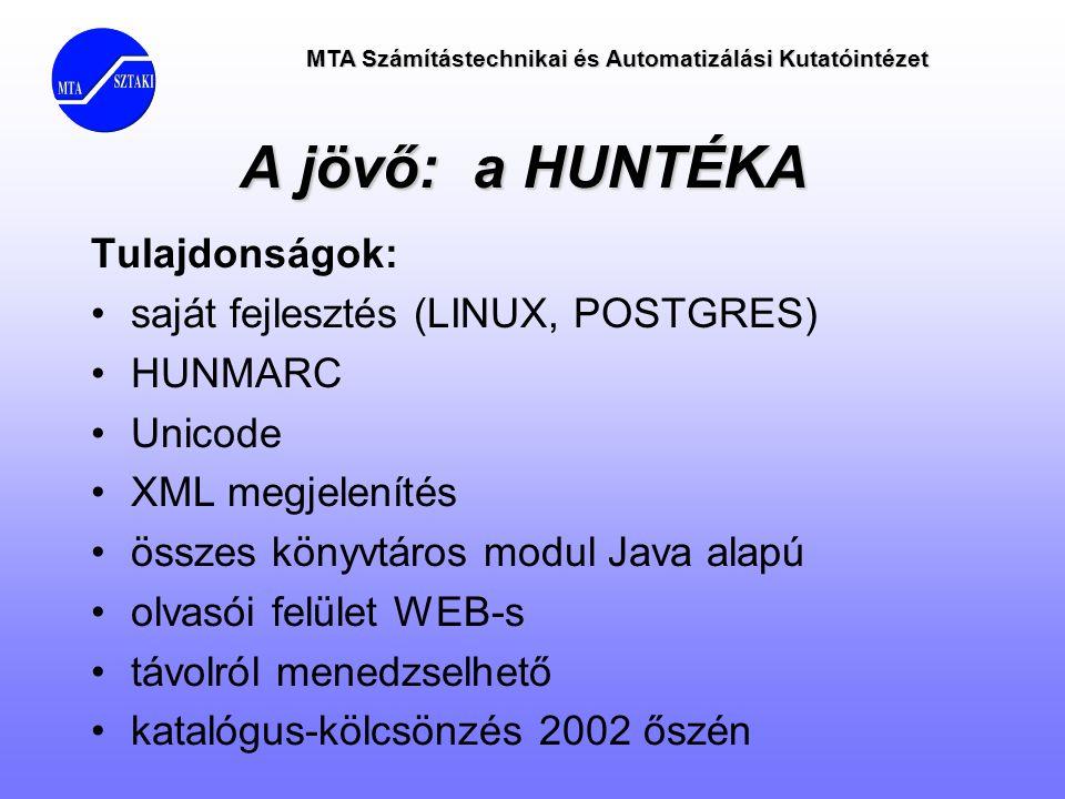A jövő: a HUNTÉKA Tulajdonságok: saját fejlesztés (LINUX, POSTGRES)