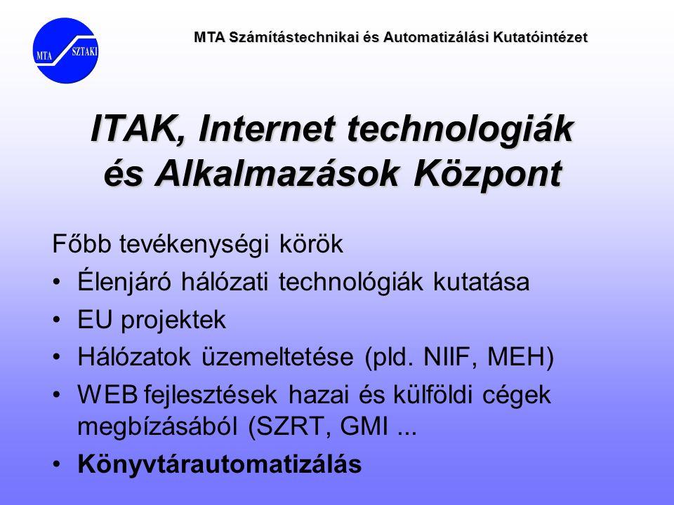 ITAK, Internet technologiák és Alkalmazások Központ