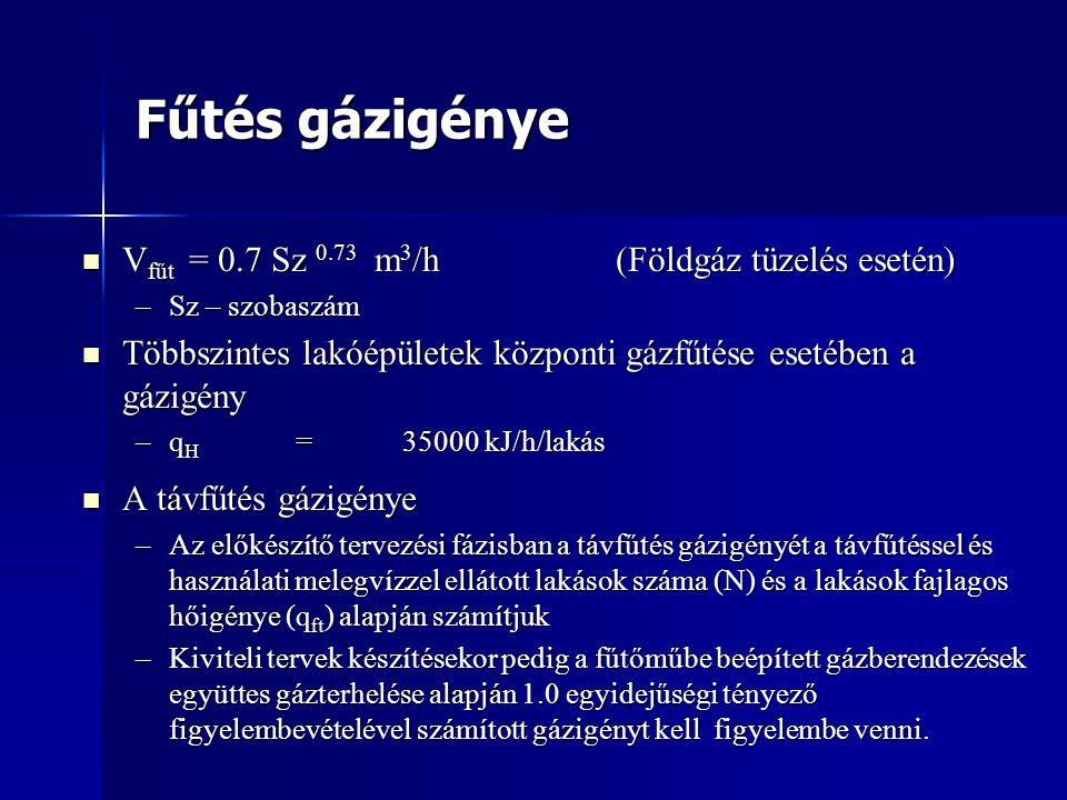 Fűtés gázigénye Vfűt = 0.7 Sz 0.73 m3/h (Földgáz tüzelés esetén)