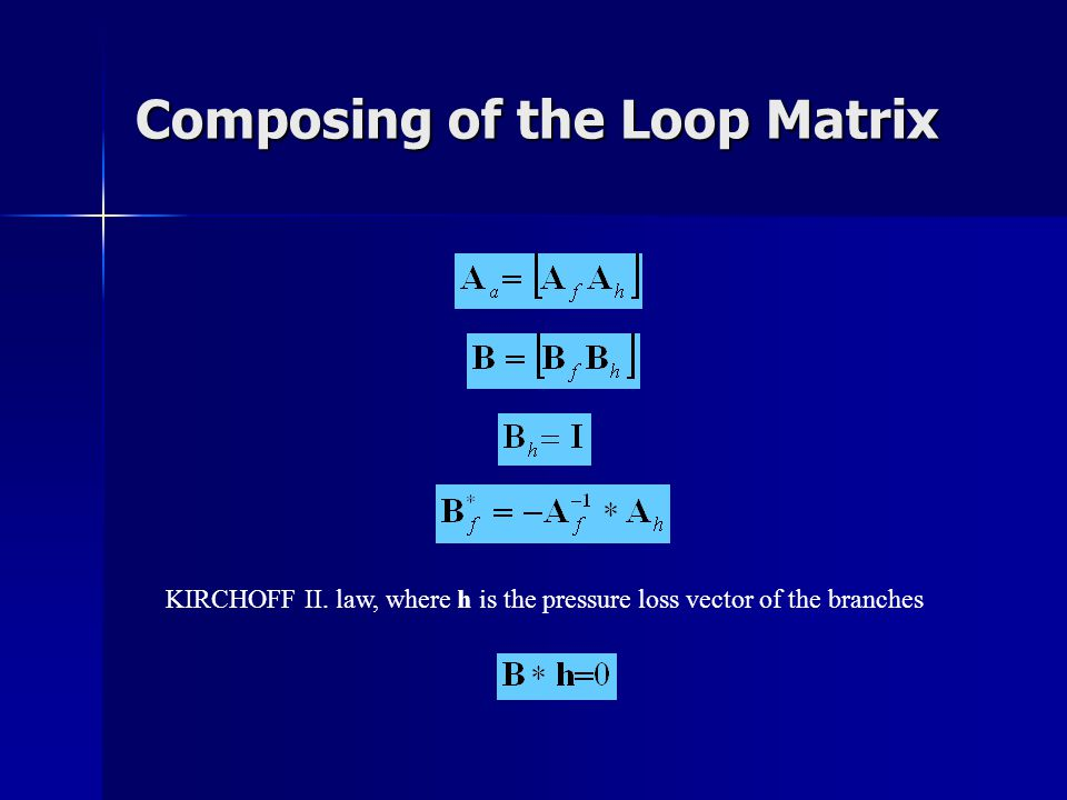 Composing of the Loop Matrix