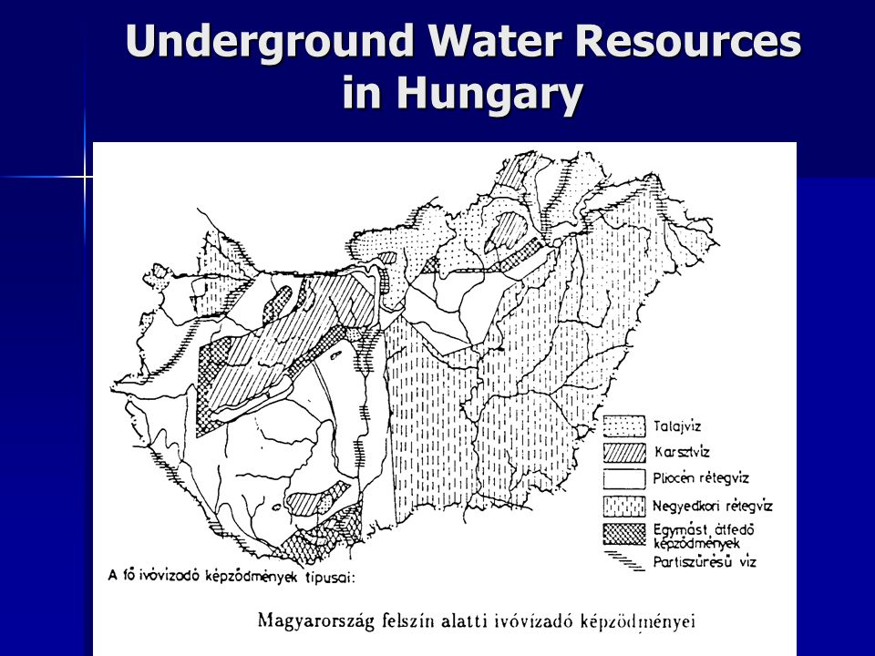 Underground Water Resources in Hungary