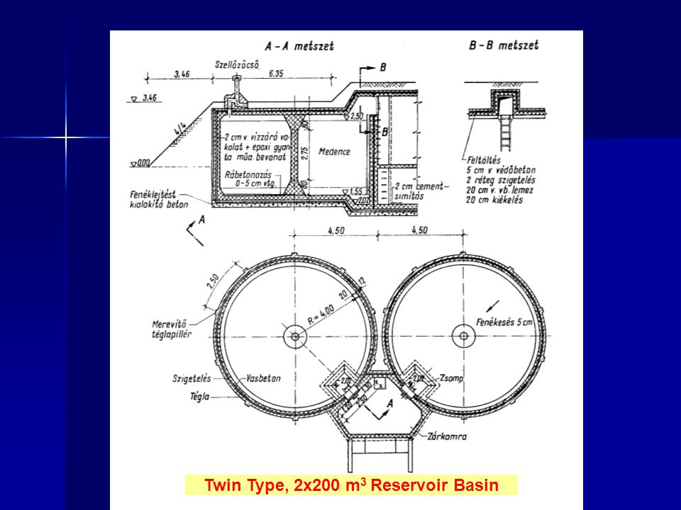 Twin Type, 2x200 m3 Reservoir Basin