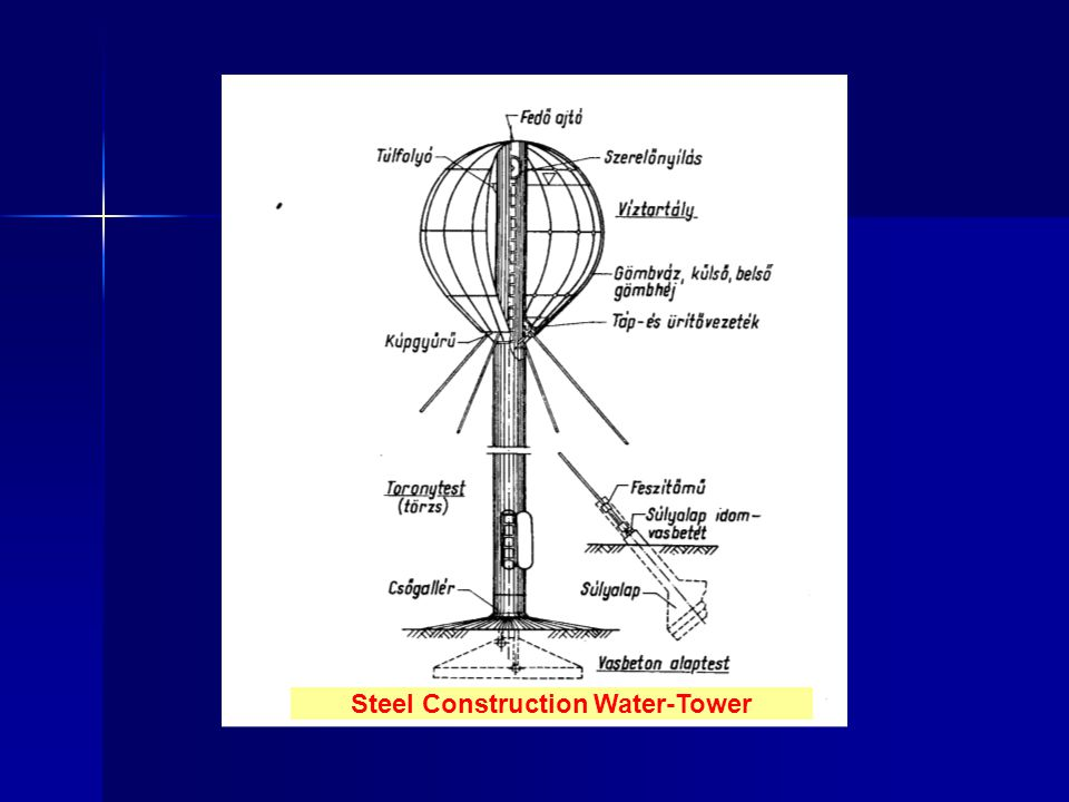 Steel Construction Water-Tower