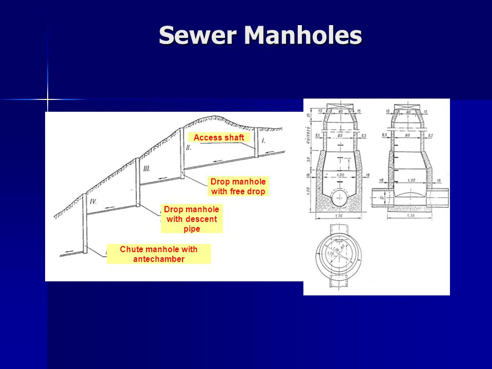 Sewer Manholes Access shaft Drop manhole with free drop