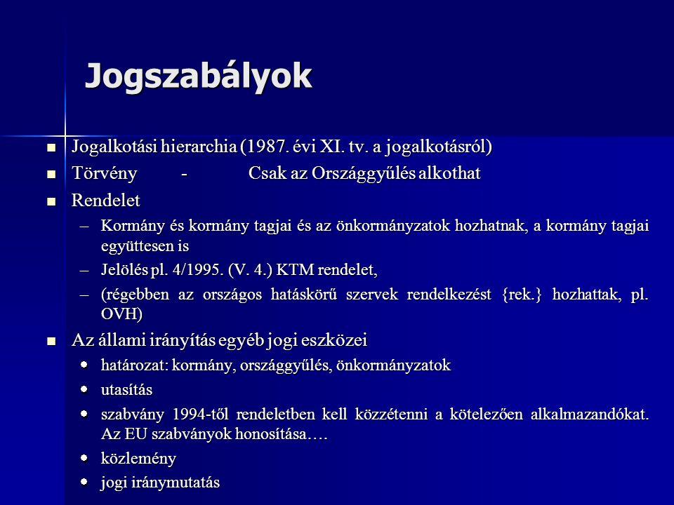 Jogszabályok Jogalkotási hierarchia (1987. évi XI. tv. a jogalkotásról) Törvény - Csak az Országgyűlés alkothat.