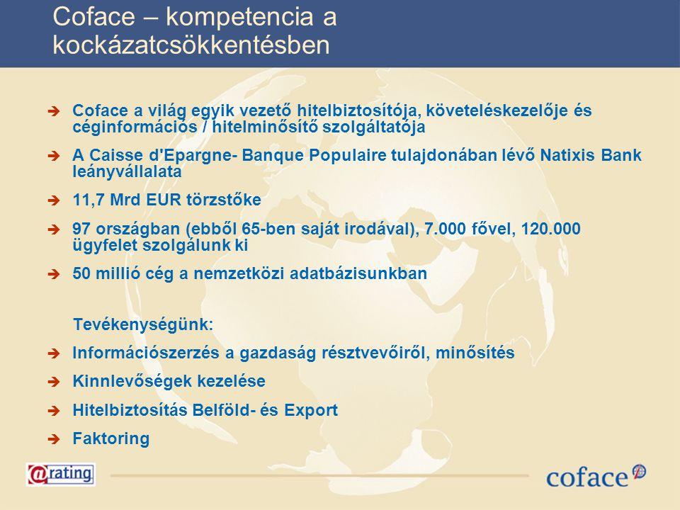 Coface – kompetencia a kockázatcsökkentésben