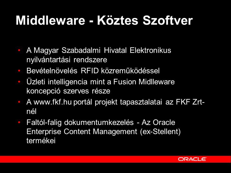 Middleware - Köztes Szoftver