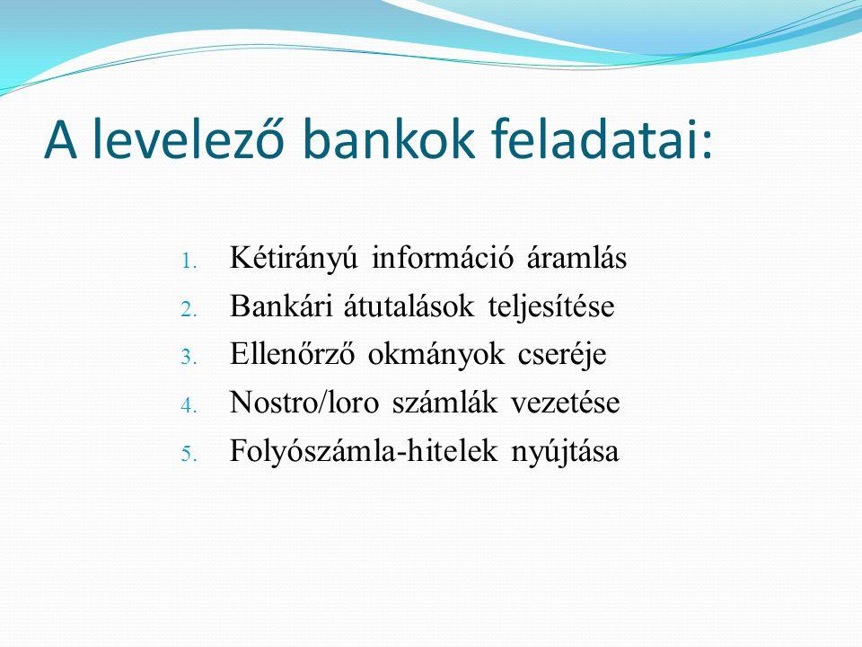 A levelező bankok feladatai: