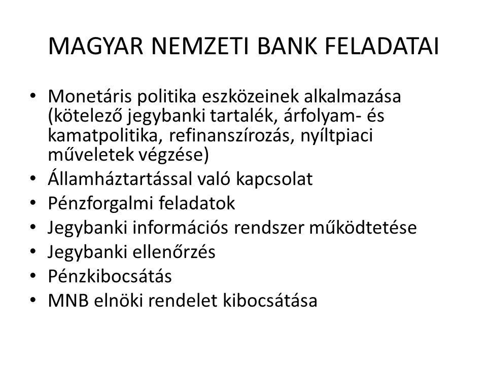 MAGYAR NEMZETI BANK FELADATAI