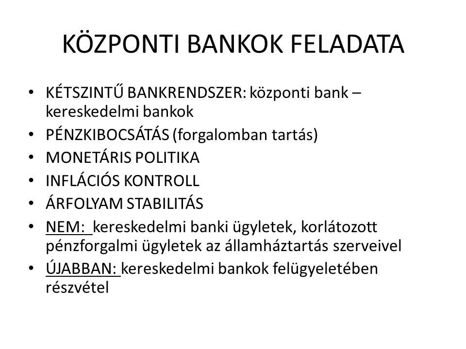 KÖZPONTI BANKOK FELADATA